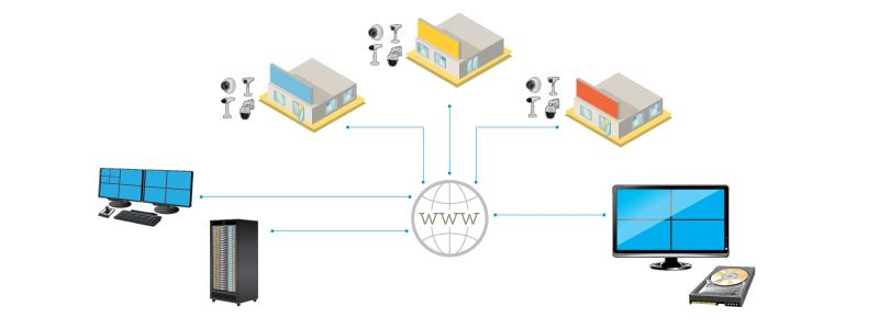 4 schematic network video